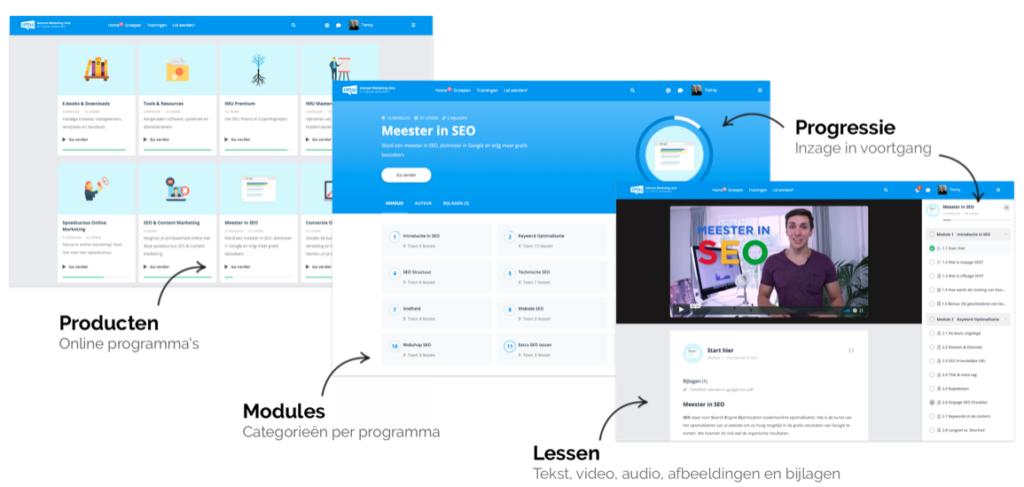 Huddle e-learning overzicht