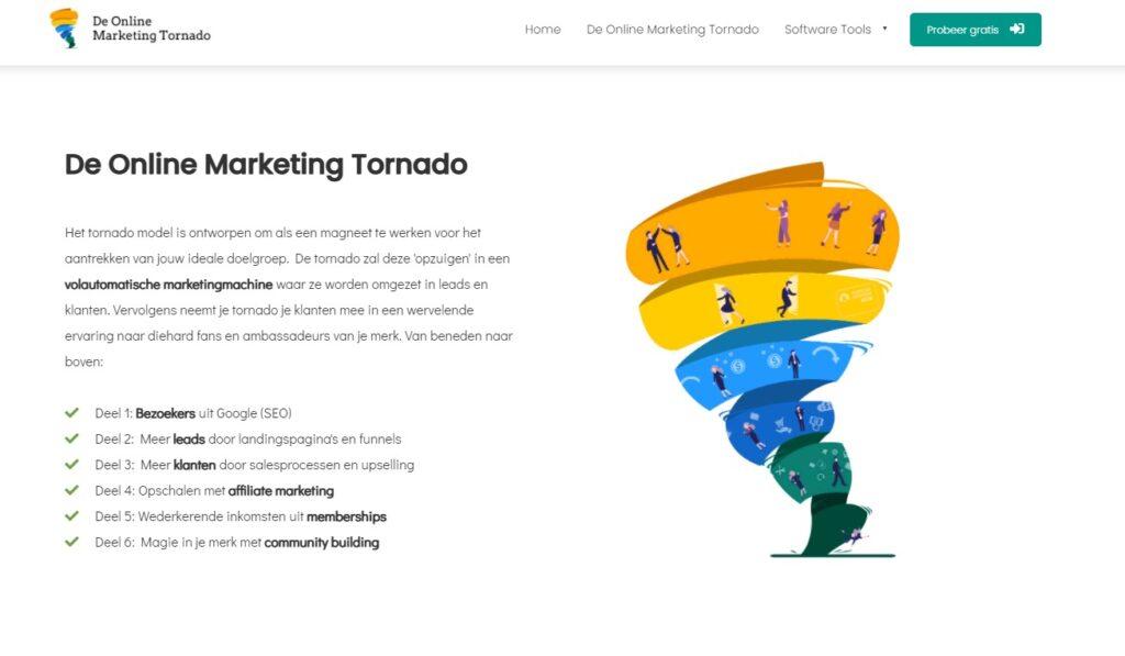 Online Marketing Tornado Tools
